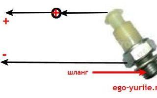 Датчик давления масла лада калина: где находится, замена