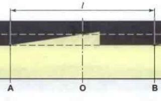 Зеркала Шевроле Лачетти: как снять и отрегулировать