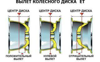 Диски на опель астра h: выбор, размер, разболтовка