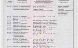 Стойки стабилизатора на Фольксваген Джетта: выбор и замена