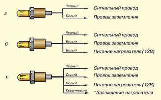 Лямбда-зонд Хонда Аккорд 7: замена датчика кислорода