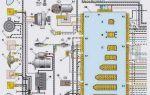 Капот на Хонда Аккорд 7: замена и как открыть