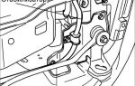 Стойки стабилизатора на киа рио 2: выбор и замена