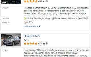 Комплектации хонда срв: технические характеристики