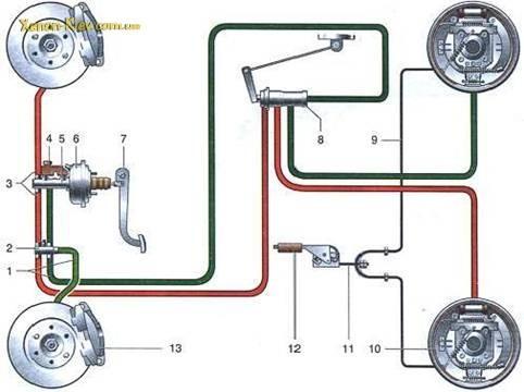 Бачок тормозной жидкости: где находится, чем промыть