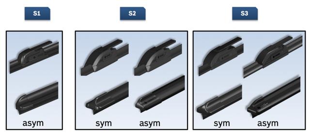 Щетки стеклоочистителя bosch: виды, размеры, артикулы, отзывы