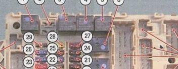 Предохранители на Митсубиси Лансер 10: где находятся, схема
