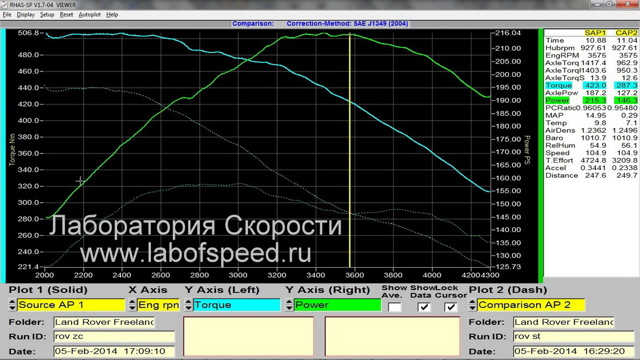 Тюнинг Ленд Ровер Фрилендер 2 своими руками: салона, двигателя