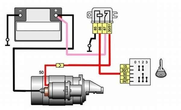 Реле стартера: как проверить, ремонт, схема подключения