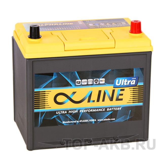 Аккумулятор Мазда cx 5: выбор и замена, что делать если сел