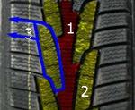 Шины kumho i zen kw31: размеры, отзывы, тесты