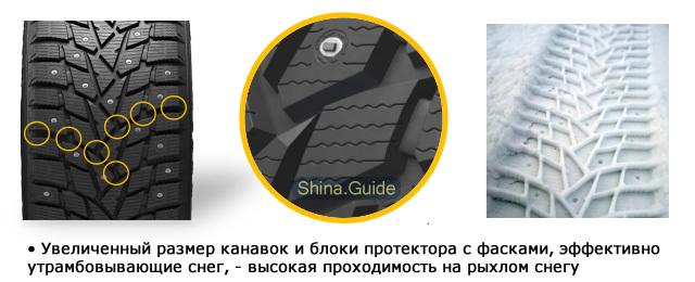 Шины dunlop grandtrek ice 02: размеры, тесты, отзывы
