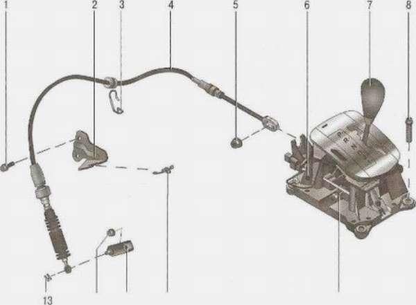 АКПП Шевроле Круз: расход топлива