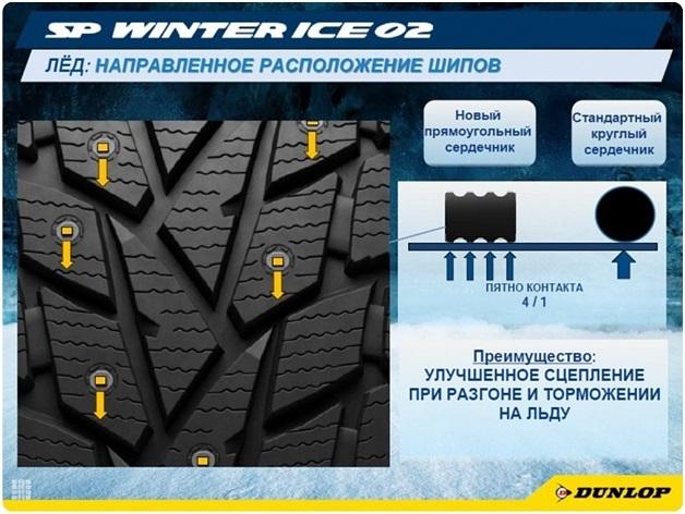 Шины dunlop sp winter ice02: размеры, отзывы