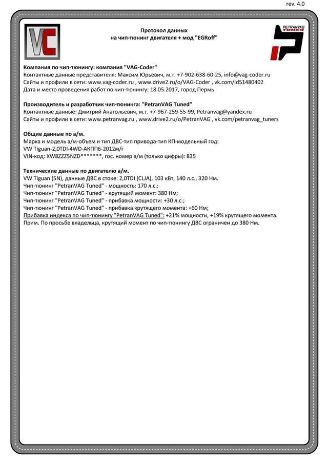 Тюнинг Фольксваген Тигуан своими руками: салона, оптики, чип тюнинг