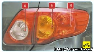 Лампы на Тойота Королла 150: замена