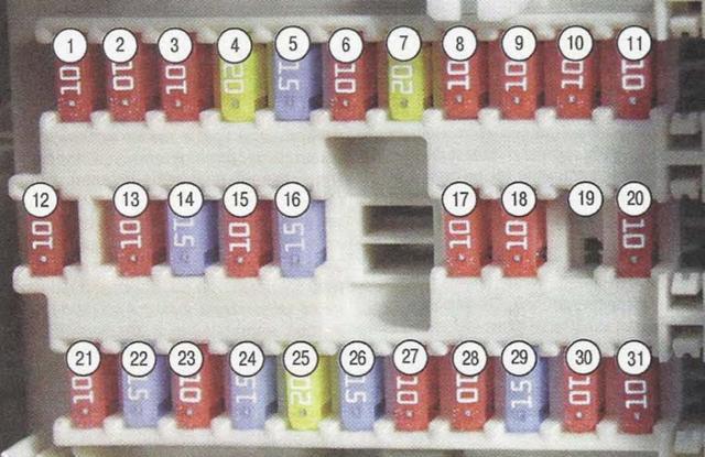 Предохранители Ниссан Примера p12: где находятся, замена