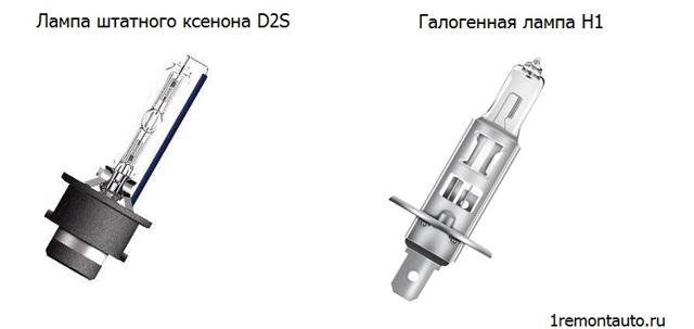 Лампы на Хонда Аккорд 7: дальний и ближний свет, габаритные, замена