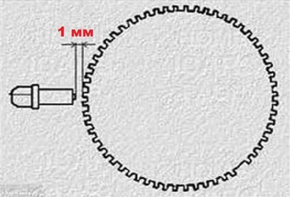 Датчик коленвала на ВАЗ 2107: где находится, замена