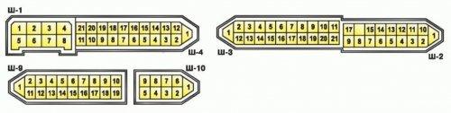 Предохранители ВАЗ 2108: где находятся, замена