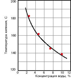 Тормозная жидкость Нева: состав, характеристики, отзывы