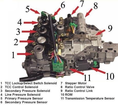 Вариатор митсубиси лансер 10 с двигателями 1.8 и 2.0