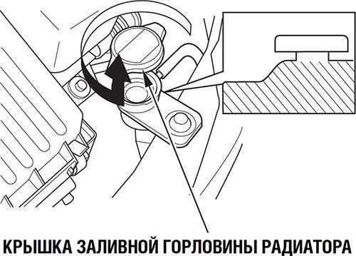 Антифриз на Хонда Аккорд 7: как заменить, сколько лить