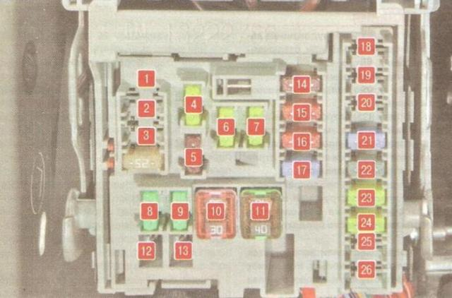 Предохранители на Шевроле Круз: где находятся, схема