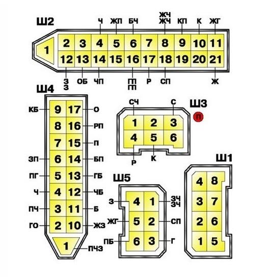 Предохранители ВАЗ 2112: где находятся, замена