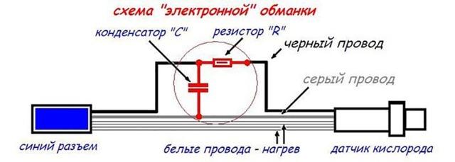 Лямбда зонд на Шевроле Круз: замена датчика кислорода