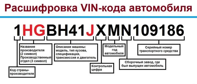 Код краски Шевроле Лачетти: цвета, толщина