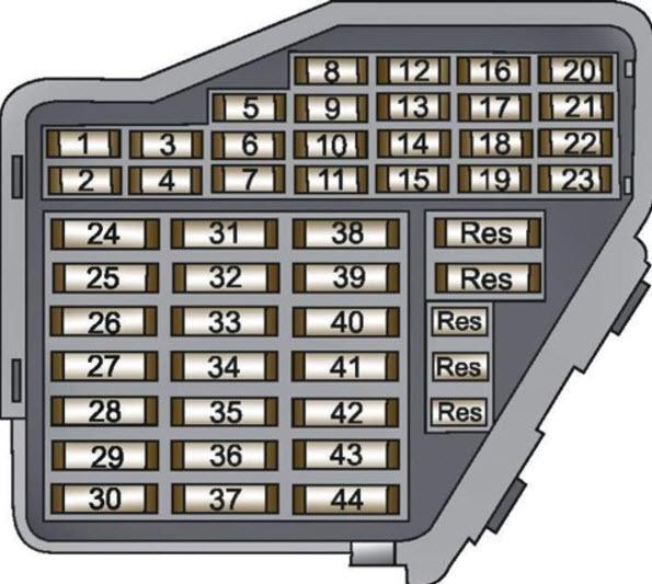 Предохранители на Ауди А4: где находятся, замена
