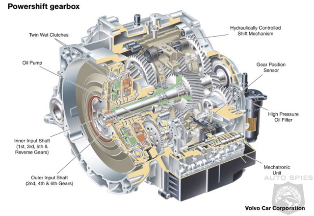 АКПП, МКПП Форд Фокус 3: расход топлива, отзывы