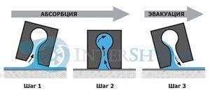 Шины laufenn i fit ice lw71: тесты, отзывы владельцев