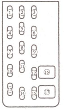 Предохранители Мазда 626: где находятся, замена