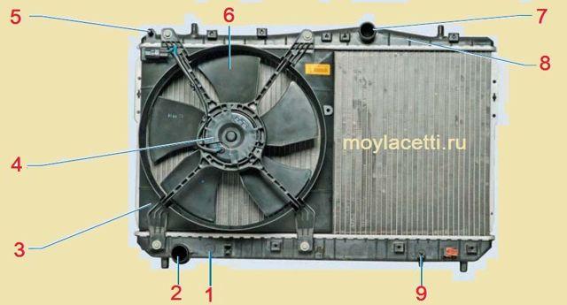 Радиатор Шевроле Лачетти: замена системы охлаждения