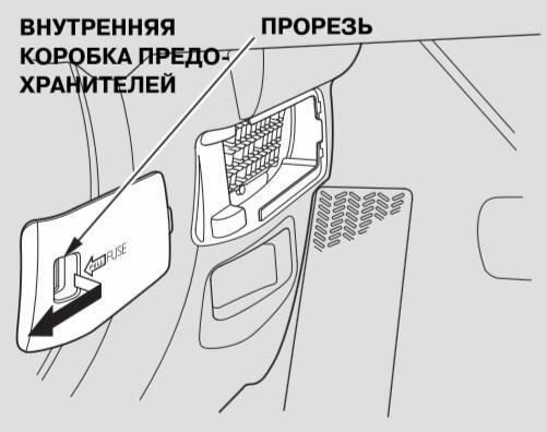 Блок управления на Хонда Аккорд 7: где находится, ремонт
