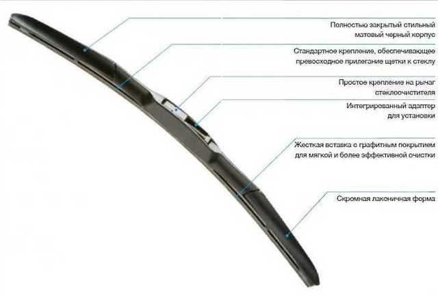 Щетки стеклоочистителя hella: виды, размеры, артикулы, отзывы