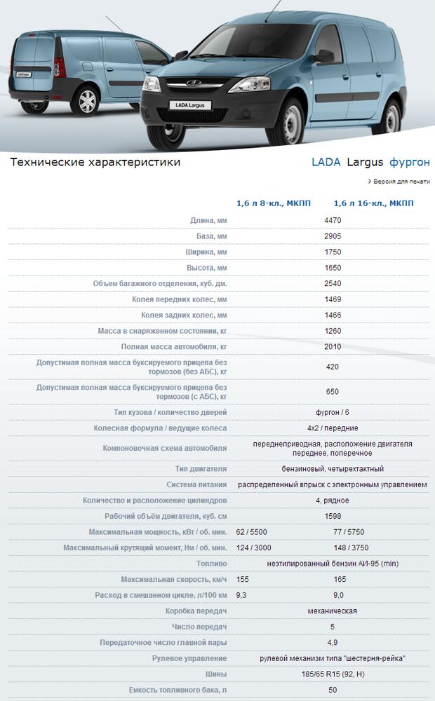 Комплектации Лада Ларгус: технические характеристики