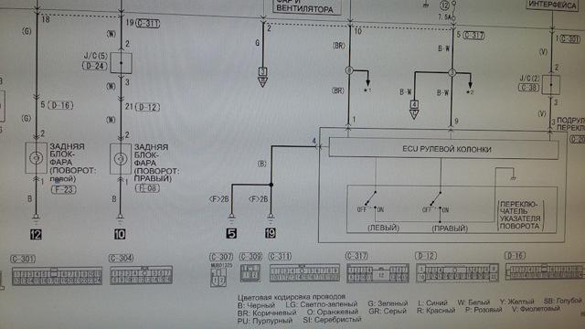 Фаркоп на Митсубиси Лансер 10: установка своими руками