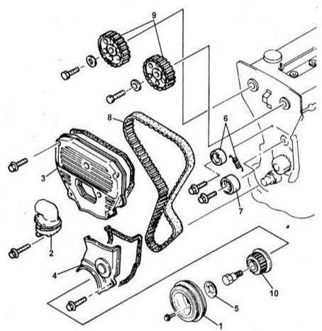 Ремень или цепь ГРМ Киа Спортейдж 3: замена своими руками