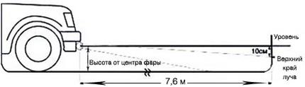 Регулировка фар на Шевроле Круз своими руками