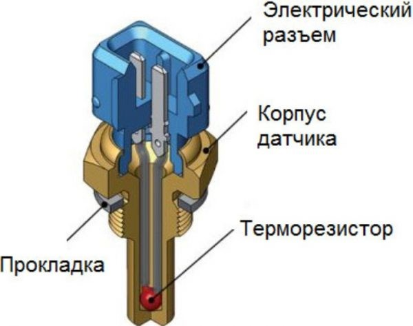 Датчик температуры на ВАЗ 2107: где находятся, замена