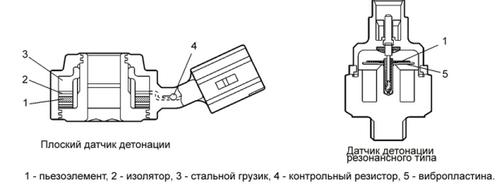 Датчик детонации ВАЗ 2107: где находятся, замена