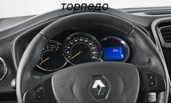 Комплектации Рено Сандеро Степвей: технические характеристики