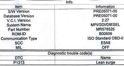 Коды ошибок Митсубиси Лансер: расшифровка