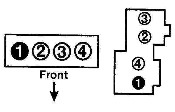 Катушка зажигания на Тойота Камри 40: как проверить