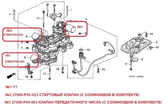АКПП, МКПП, вариаторна Хонда Цивик: расход топлива, отзывы