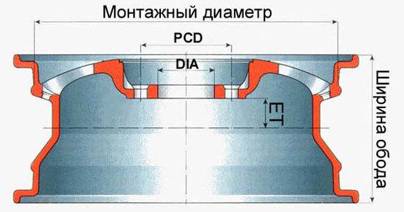 Виды дисков и их параметры: расшифровка маркировки дисков