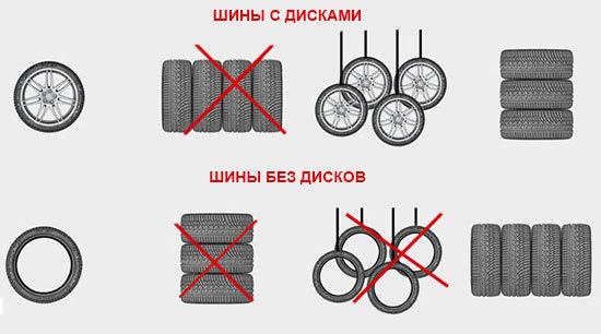 Как правильно хранить шины без дисков: в гараже, на балконе зимой